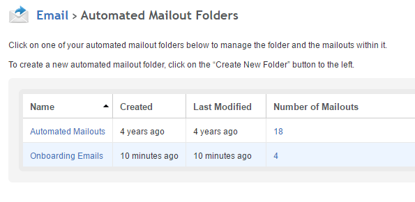 automated mailout folders dashboard
